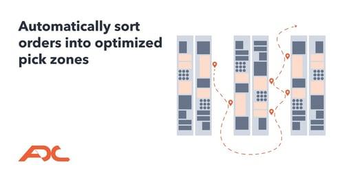 Micro-Fulfillment Center Definition Graphic